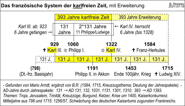 FRAEinzelnamen1Nichtkarle_2021-07-24.png
